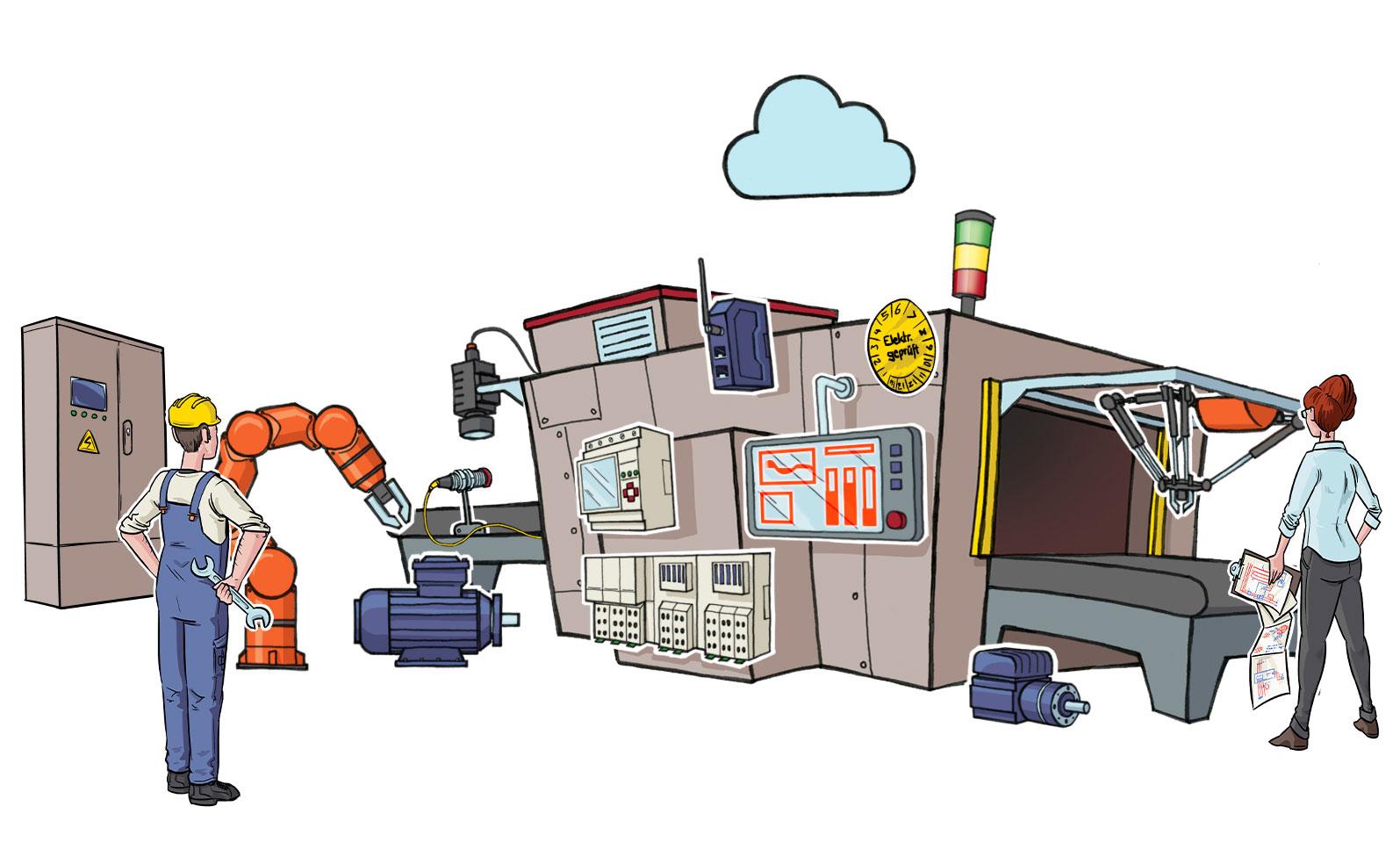 The perfect Machine - Background